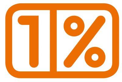 Podziel się procentem
