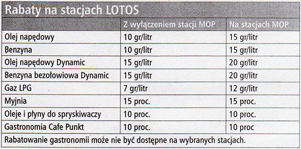 rabaty Lotos